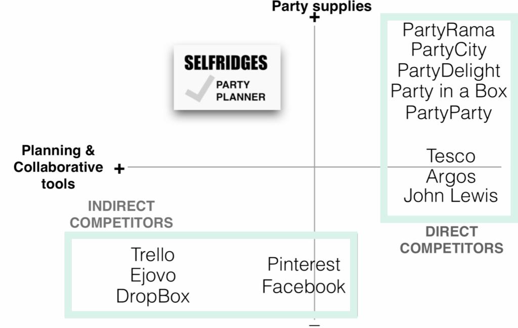 selfridges party planner claudia galassini